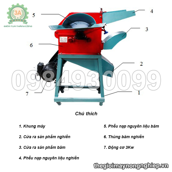 Hình ảnh cấu tạo chính của máy